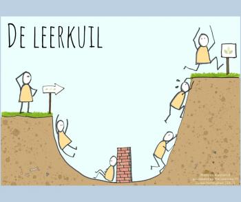 De Leerkuil - enkele afbeelding